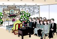 家族葬イメージ